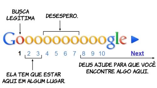 Googlebusca