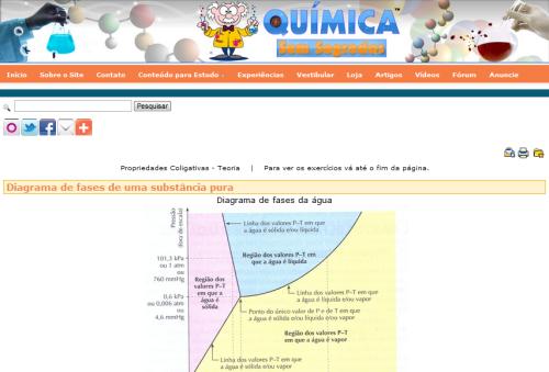 Quimica_sem_segredos