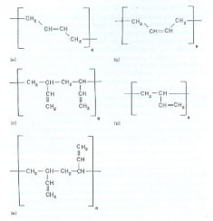 Figbr1