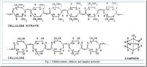 WLW-TheHistoryandPropertiesofCelluloid_12CF1-Design celluloids_thumb