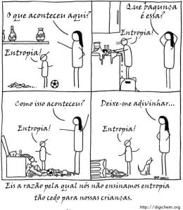 entropia