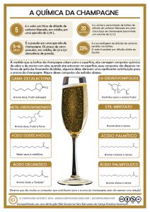 química da champagne pt-br