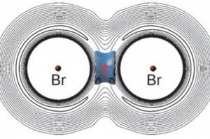 vibrational-bond_1024