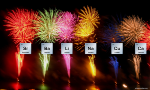 http://sciencenotes.org/wp-content/uploads/2013/05/FireworkChemistry.png