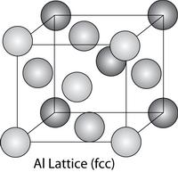 Al_lattice